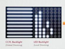 شکل- LED TV