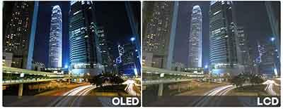 شکل-تلویزیون OLED اولد-روشنایی و کنتراست